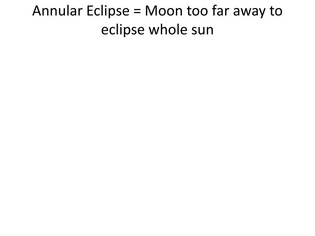 Annular Eclipse = Moon too far away to eclipse whole sun