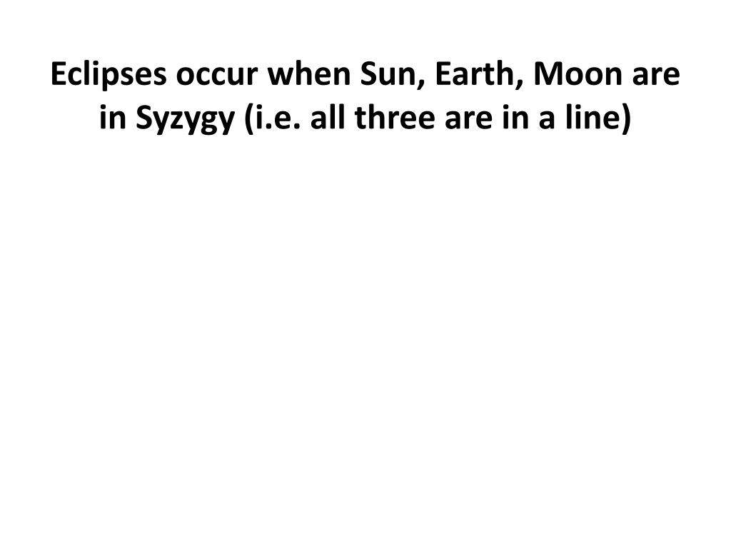 Eclipses occur when Sun, Earth, Moon are in Syzygy (i.e. all three are in a line)