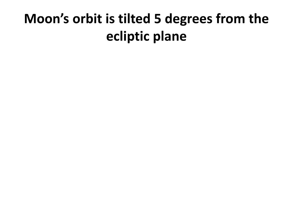 Moon's orbit is tilted 5 degrees from the ecliptic plane