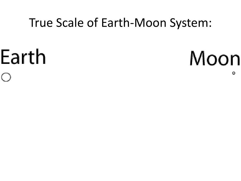 True Scale of Earth-Moon System: