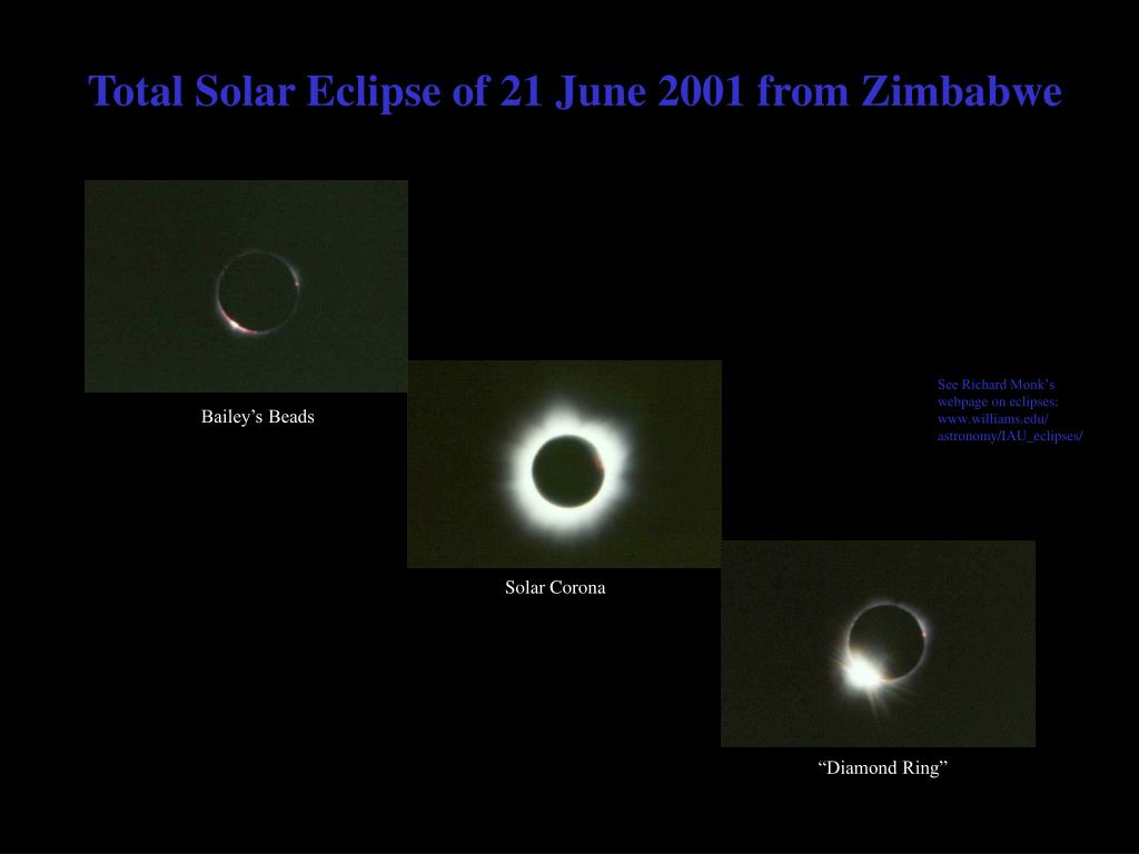 Total Solar Eclipse of 21 June 2001 from Zimbabwe