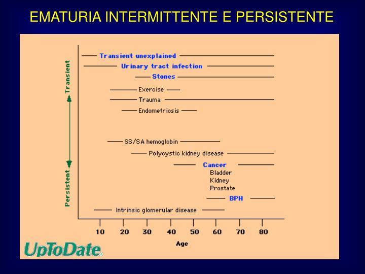 EMATURIA INTERMITTENTE E PERSISTENTE