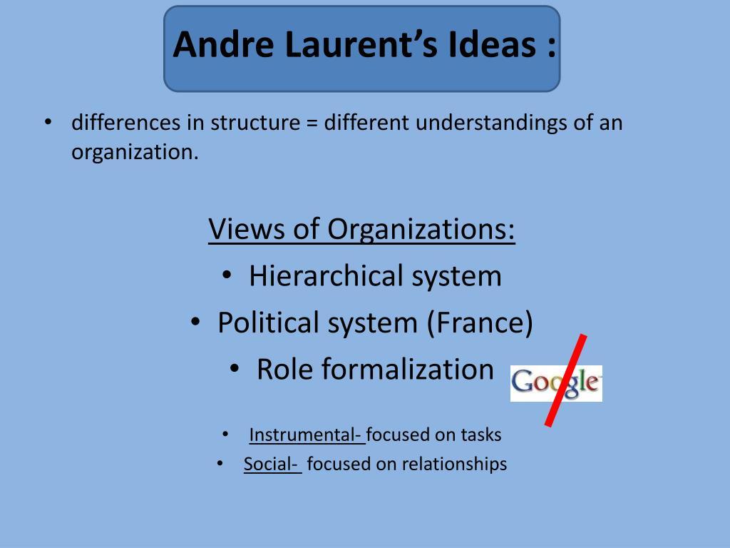 Andre Laurent's Ideas :
