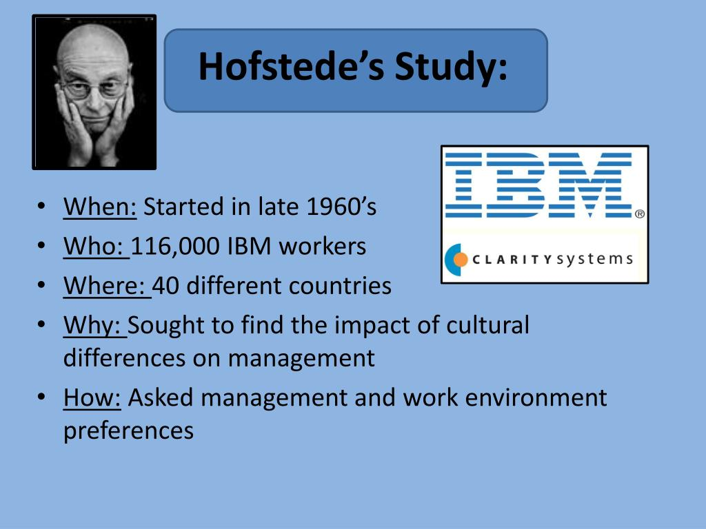 Hofstede's Study: