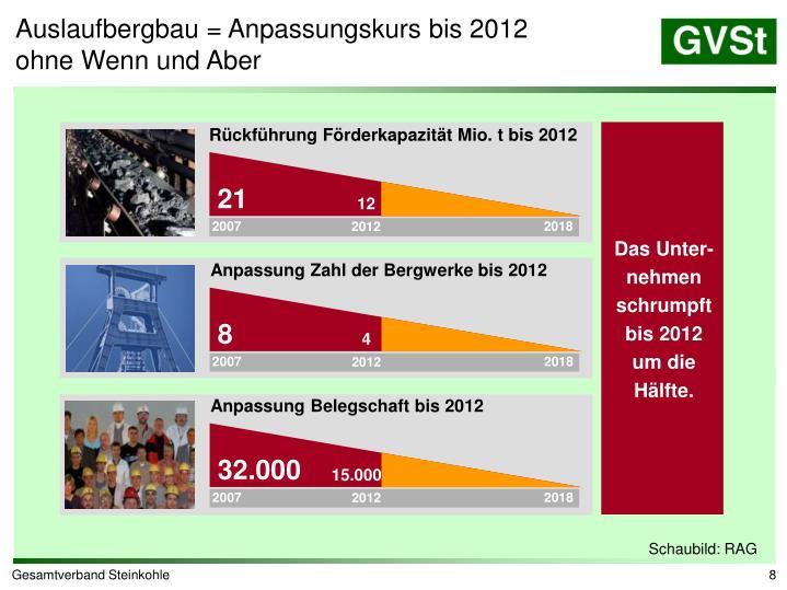 Auslaufbergbau = Anpassungskurs bis 2012