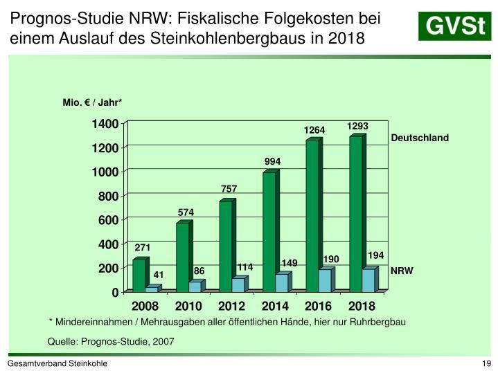 Prognos-Studie NRW: Fiskalische Folgekosten bei einem Auslauf des Steinkohlenbergbaus in 2018