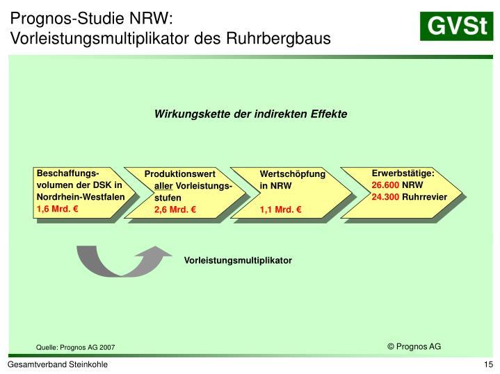 Prognos-Studie NRW:
