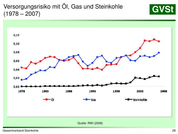 Versorgungsrisiko mit Öl, Gas und Steinkohle