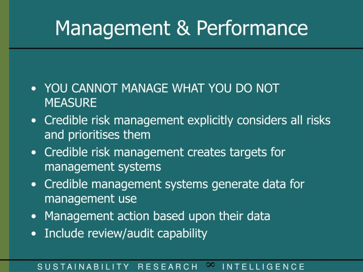 YOU CANNOT MANAGE WHAT YOU DO NOT MEASURE