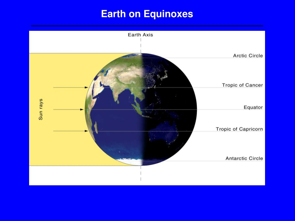 Earth on Equinoxes