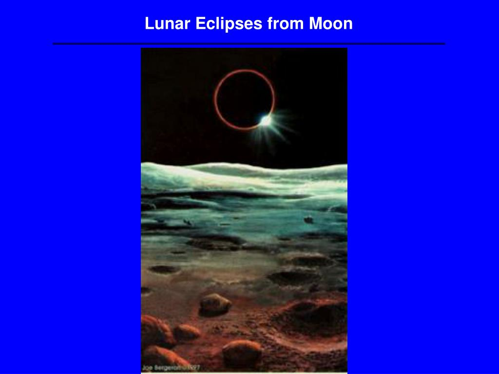 Lunar Eclipses from Moon