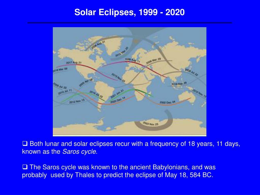 Solar Eclipses, 1999 - 2020