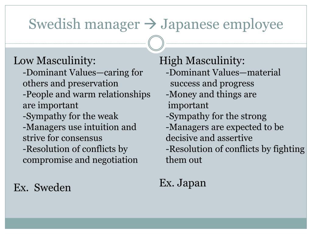 Swedish manager
