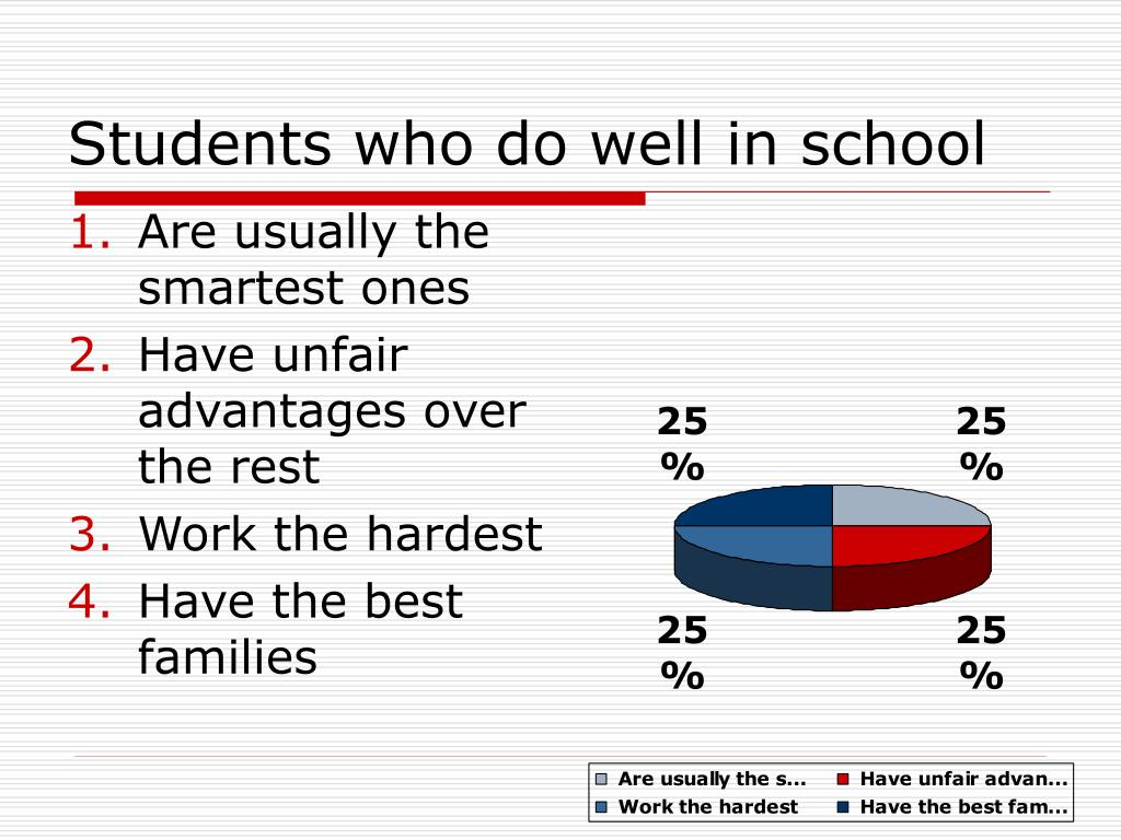 Students who do well in school