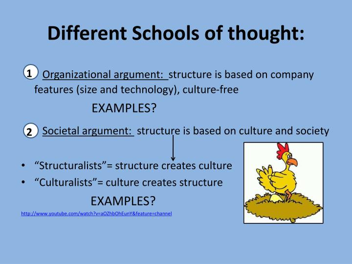 Different schools of thought