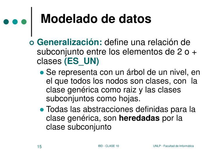 Modelado de datos