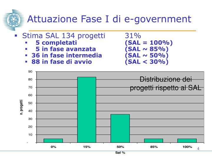 Attuazione Fase I di e-government