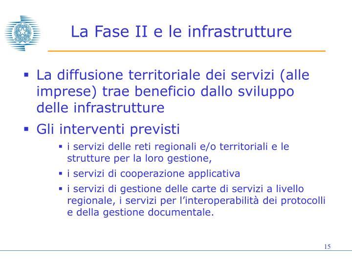 La Fase II e le infrastrutture