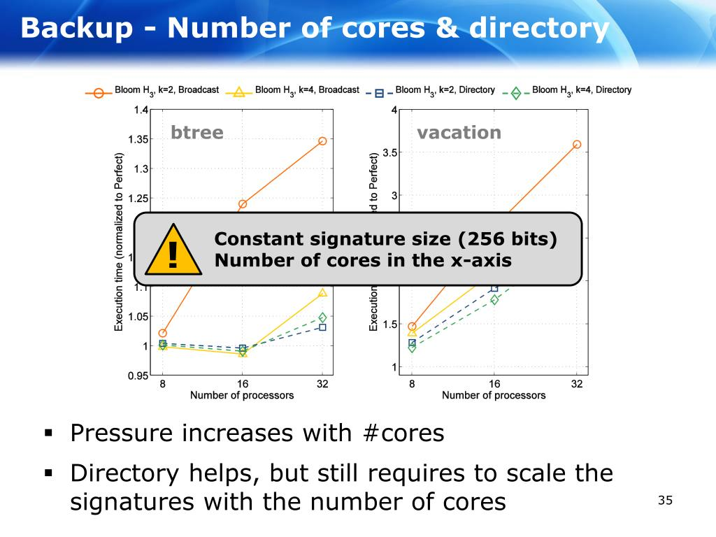 Backup - Number of cores & directory