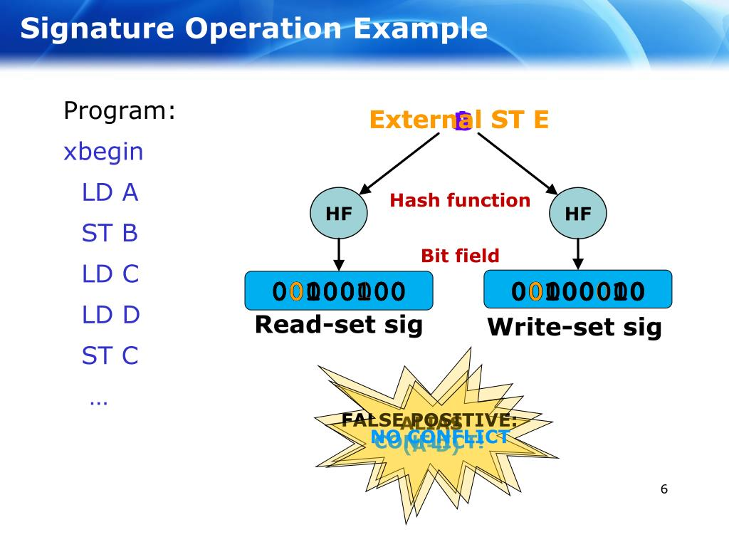 Signature Operation Example