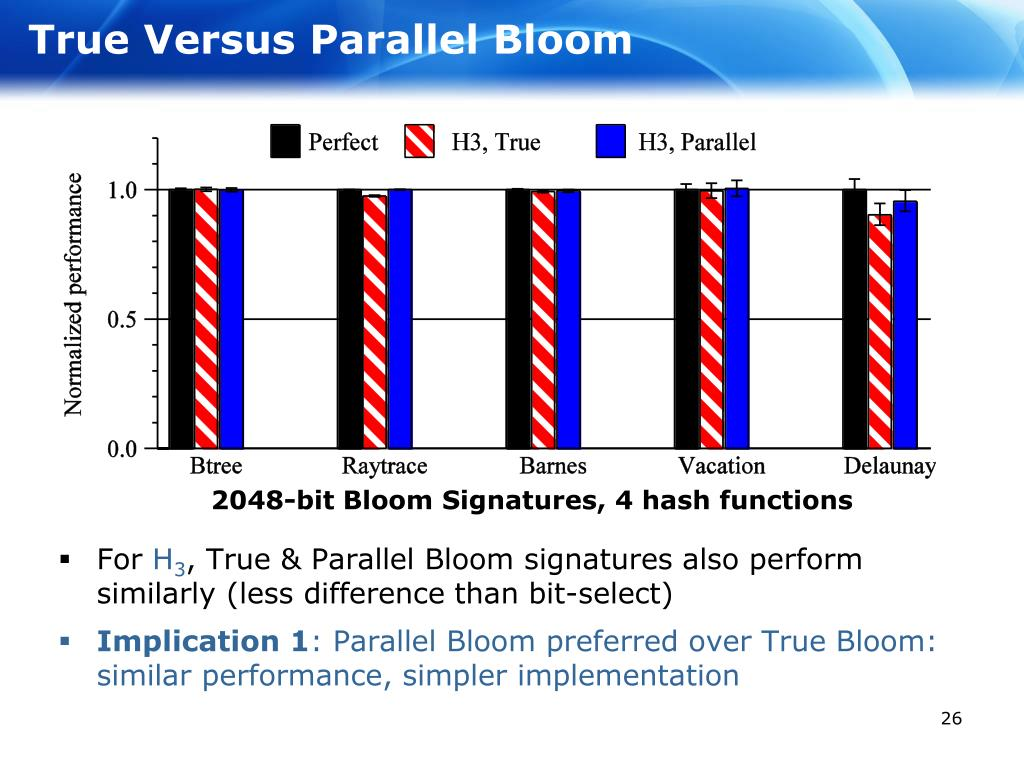 True Versus Parallel Bloom