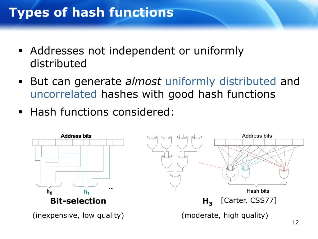 Types of hash functions