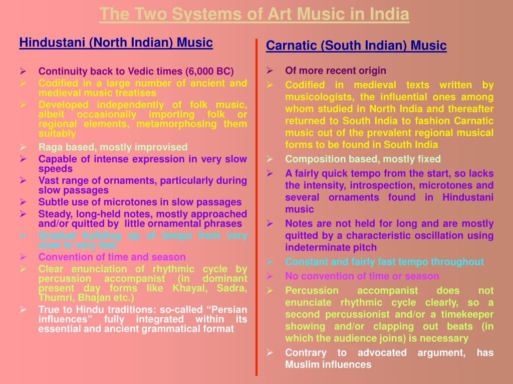 Hindustani (North Indian) Music