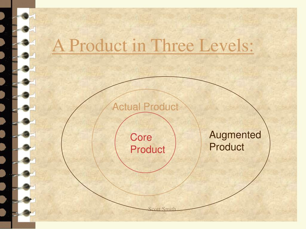 A Product in Three Levels: