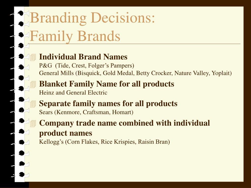 Branding Decisions: