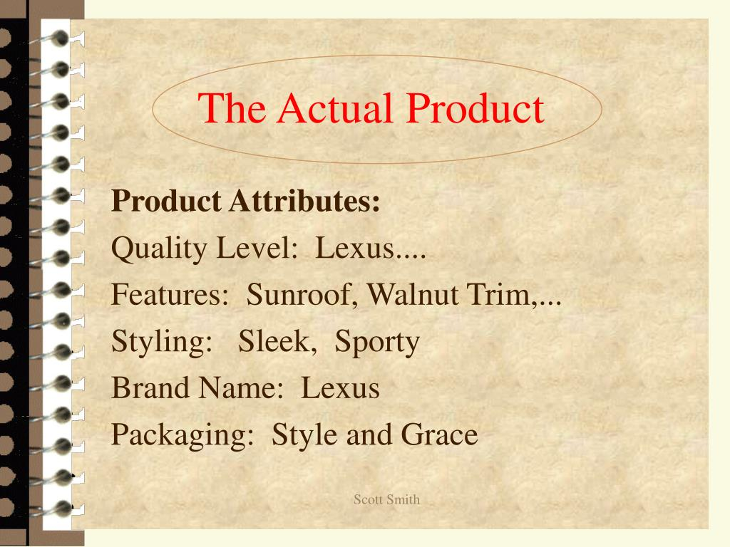 The Actual Product