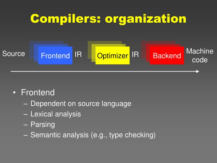Compilers: organization
