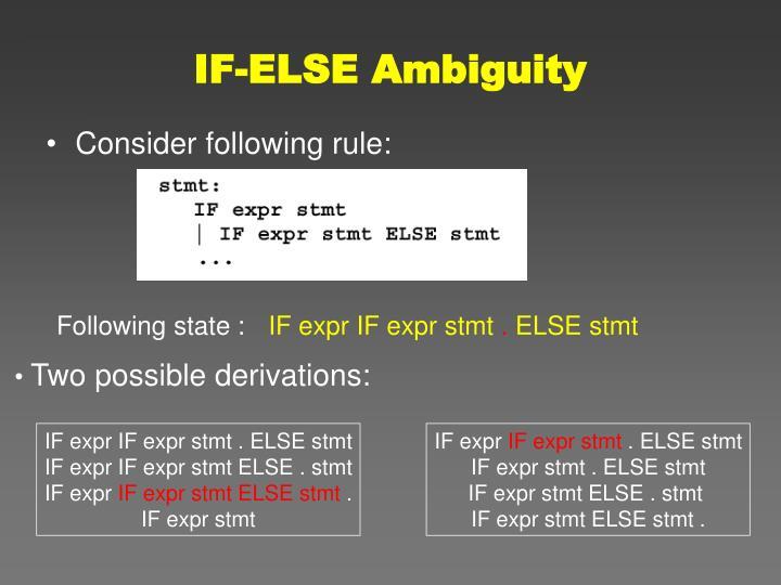 IF-ELSE Ambiguity