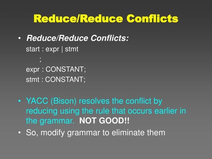 Reduce/Reduce Conflicts