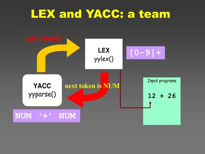 LEX and YACC: a team