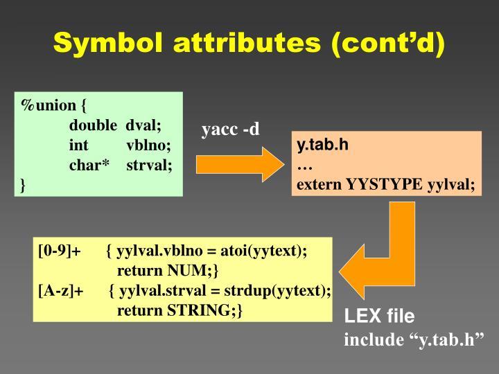 Symbol attributes (cont'd)