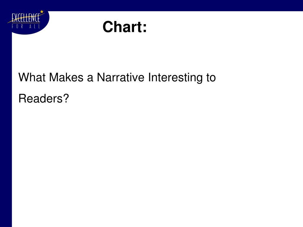 Chart: