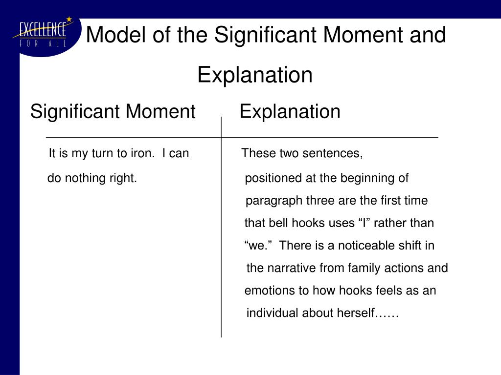 Model of the Significant Moment and