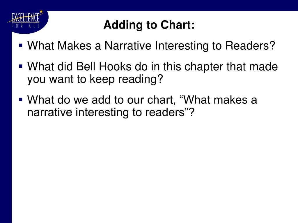Adding to Chart: