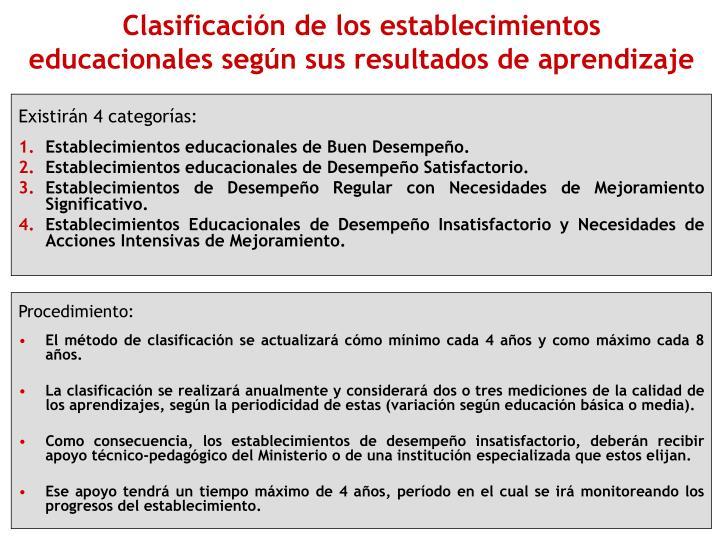 Clasificación de los establecimientos educacionales según sus resultados de aprendizaje