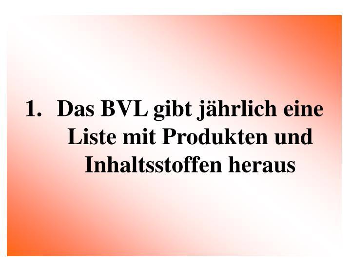 Das BVL gibt jährlich eine Liste mit Produkten und Inhaltsstoffen heraus