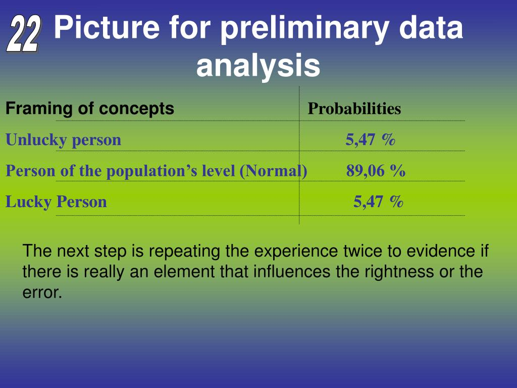 Picture for preliminary data analysis
