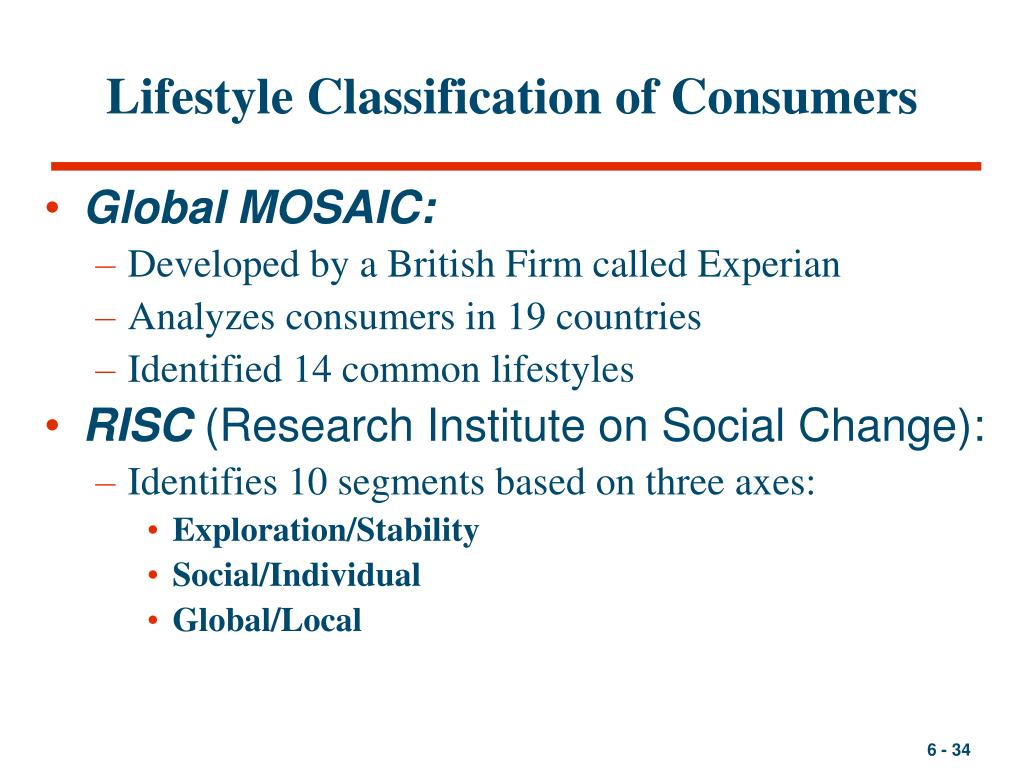Lifestyle Classification of Consumers