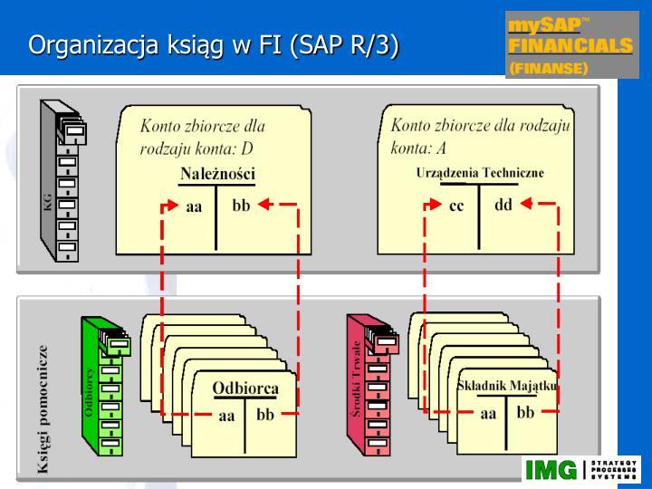 Organizacja ksiąg w FI (SAP R/3)