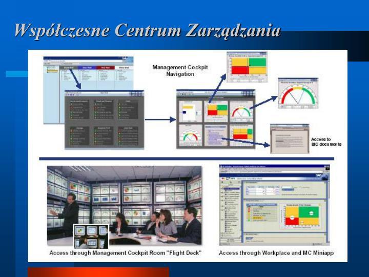 Współczesne Centrum Zarządzania