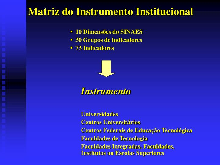 Matriz do Instrumento Institucional