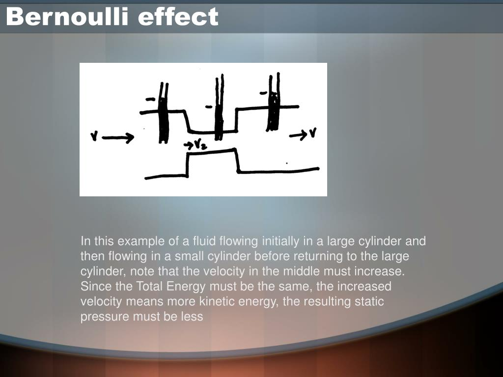 Bernoulli effect