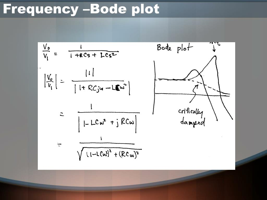 Frequency –Bode plot