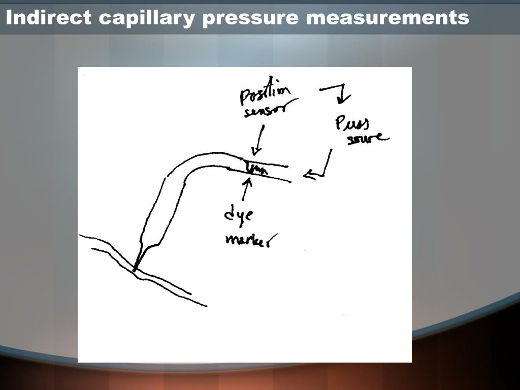 Indirect capillary pressure measurements