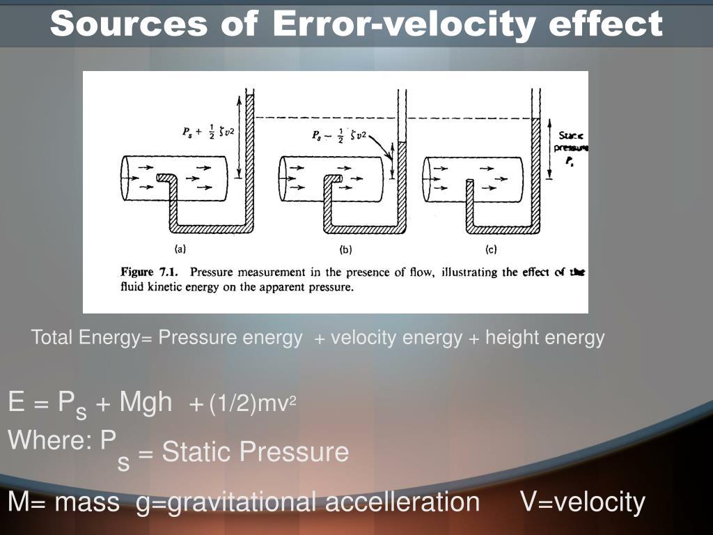 Sources of Error-velocity effect