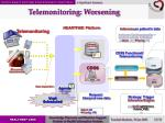 telemonitoring worsening